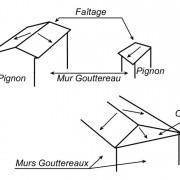 Dessin de différentes toitures dont une à croupe.