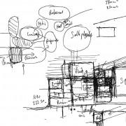 Croquis de recherche - schéma fonctionnel d'organisation réalisé pour le collège de Chatillon-le-Duc (25) (Serge Ferrini - architecte - 1999).