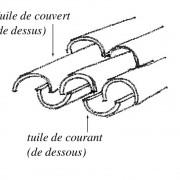 """Couverture de tuiles creuses - on dit aussi """"rondes"""" ou """"canal"""" ou """"romaines"""" - croquis: CAUE 30."""