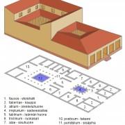 Plan et maquette 3D de la Domus Suomi - villa romaine - illustrations de Ohto Kokko pour Wikipédia.