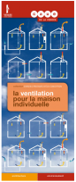 ventilationmaisonCAUE85